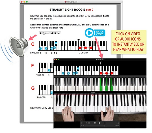 piano for all review guide